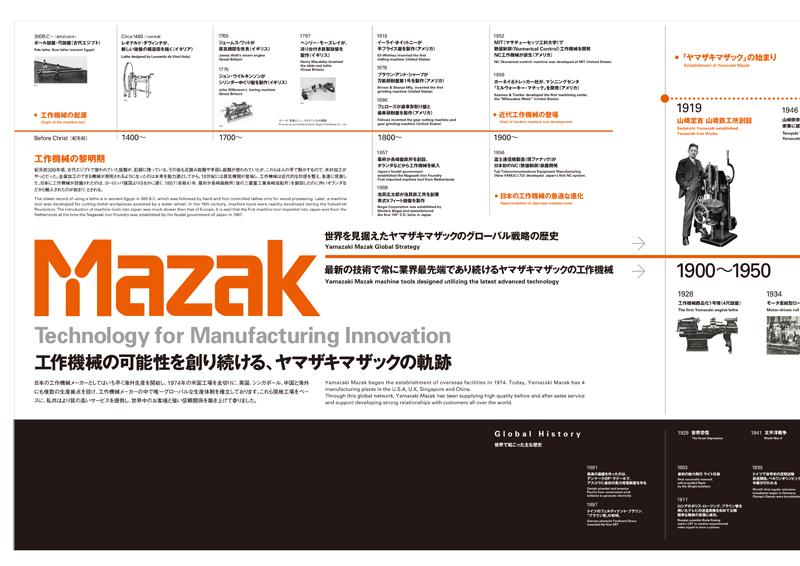 pj_mazak_history01